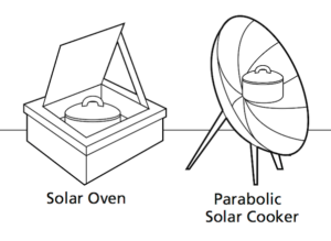 Solar Oven and Solar Cooker Illustration