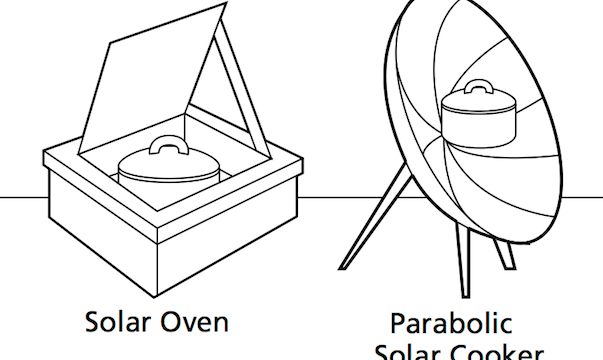 Solar Oven Or Solar Cooker?